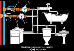 Разводка сантехники в новостройке (2)