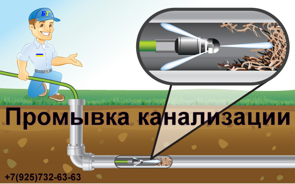 promyivka-kanalizatsii
